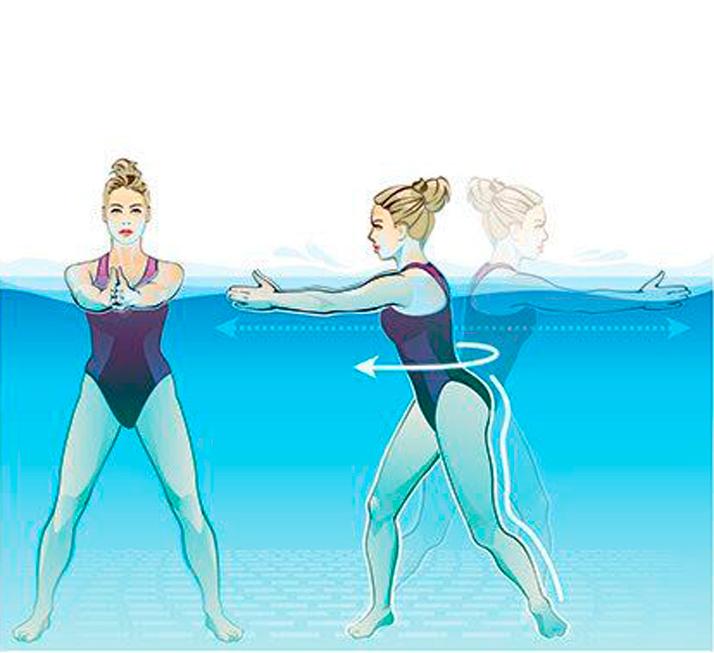 Упражнения для аквааэробики с картинками