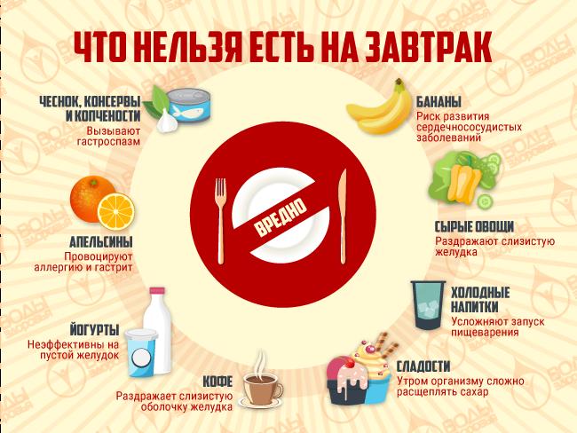 что во время похудения нельзя есть
