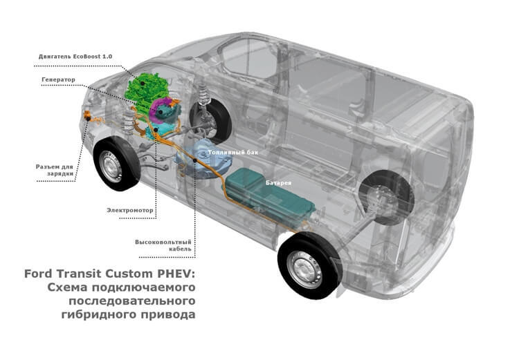 В Испании начинаются испытания гибридных фургонов Ford Transit Custom PHEV