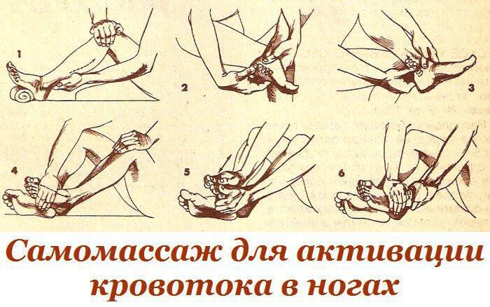 Плохое КРОВООБРАЩЕНИЕ в ногах - как проявляется + эффективные методы лечения