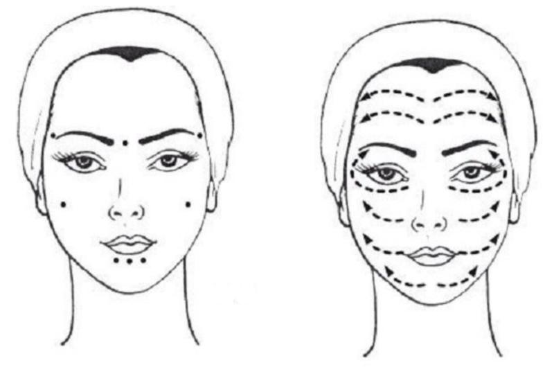 Модельное лицо: техники на поднятие скул