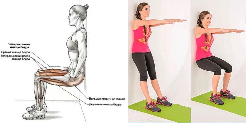 Ускоренное Похудение Ног. Как быстро и эффективно похудеть в ногах